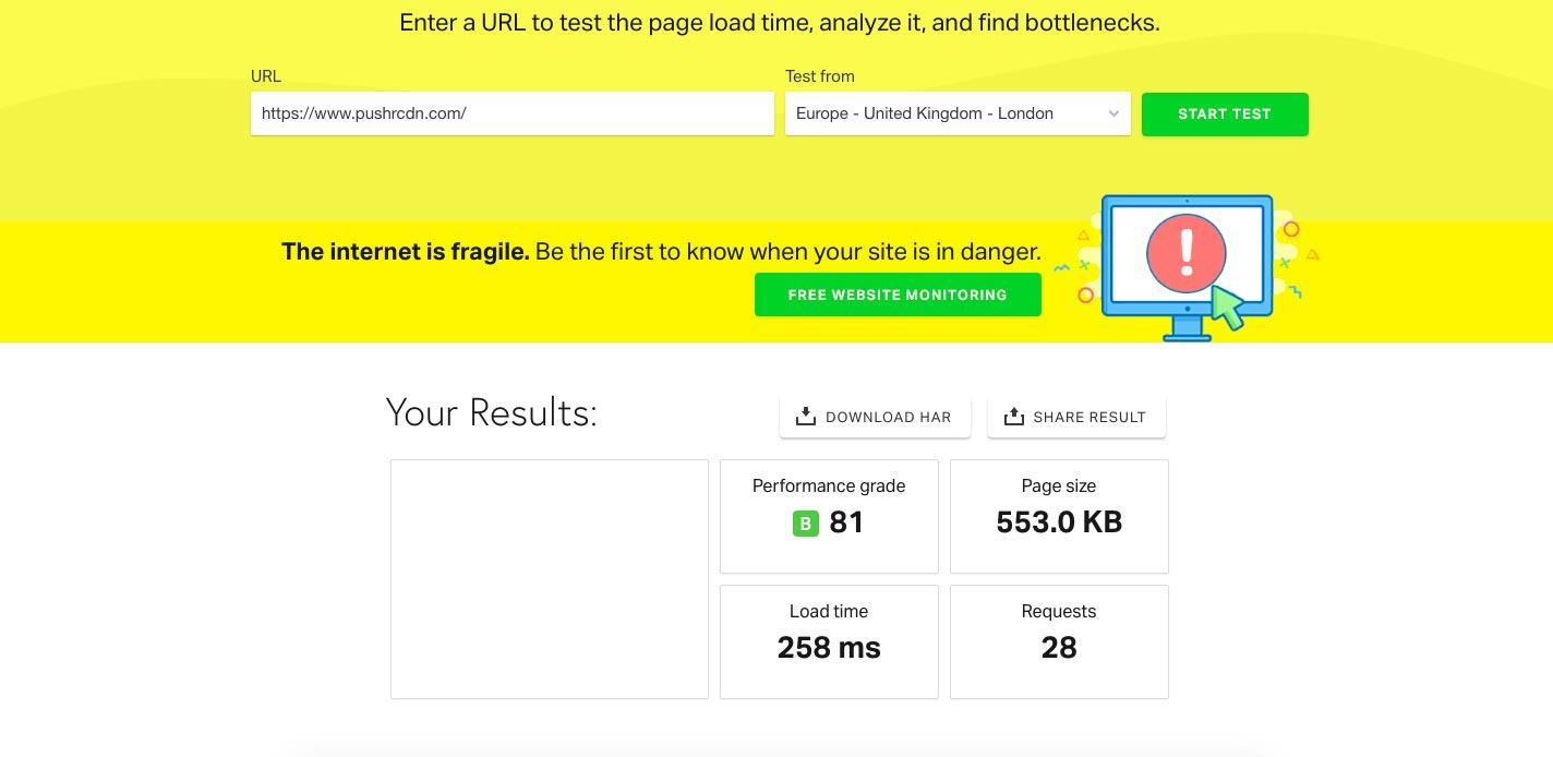 PUSHR CDN website speed test from London, UK