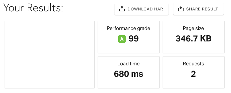 CDN speed without ActivePush